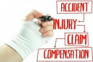What Injured Workers Need to Know About Filing a Compensation Claim in Ontario
